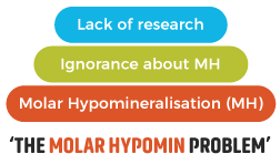 The Molar Hypomin Problem graph